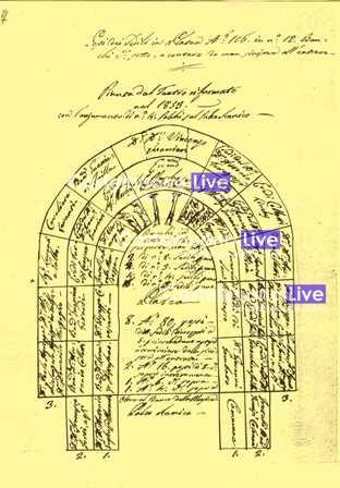 foto 6. Pianta dei palchi e della platea in un disegno del 1853 dove i posti a sedere in platea sono stimati in numero di 106.